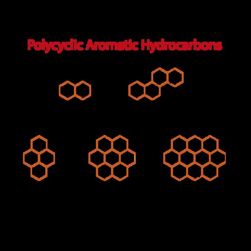 Polyzyklische+Aromatische+Kohlenwasserstoffe+%28PAK%29%402x_1.png.jpg?type=product_image