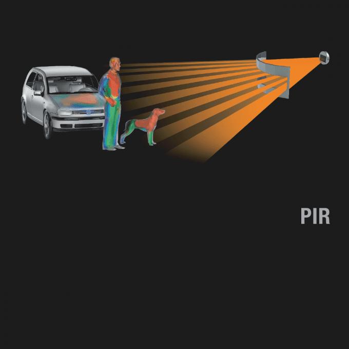 sensortechnologie-passiv-infrator-knx.png